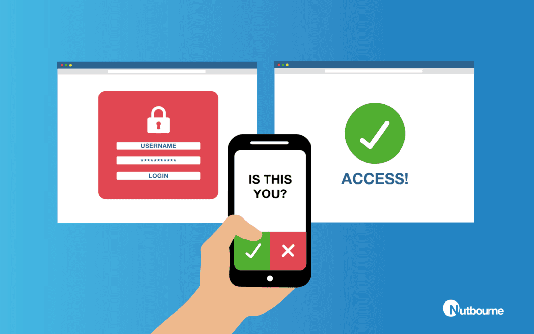 The Importance Of Multi-Factor Authentication (MFA)